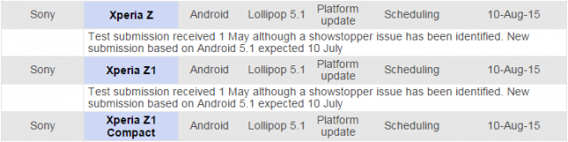 Seria Xperia Z va primi Android 5.1 în luna august xperia sony lollipop