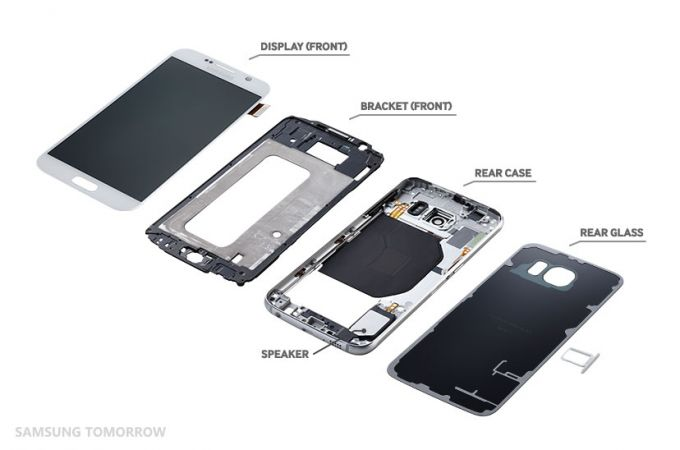 Samsung Galaxy S6 și S6 Edge prezentate în detaliu pe componente edge s6 samsung