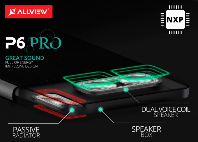 [Update] Allview se pregătește să lanseze un nou device din gama P allview