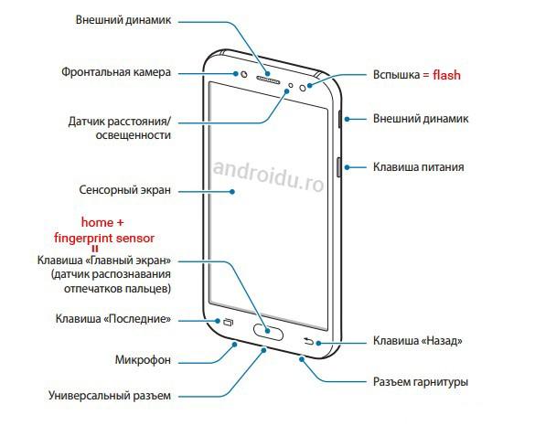 Samsung Rusia a publicat manualul de instrucțiuni pentru Galaxy J5 și J7 2017 j samsung galaxy