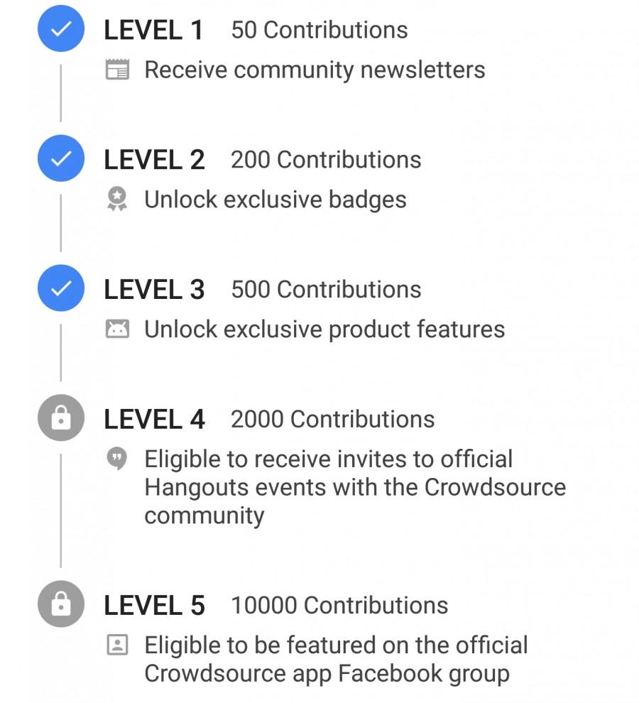 Crowd Source - Ajută comunitatea crowdsource