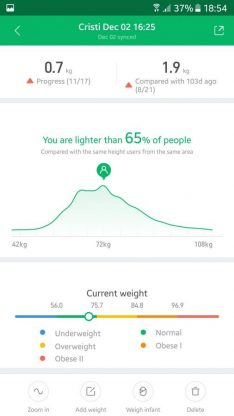 Review Xiaomi Mi Scale smart cantar scale mi xiaomi featured-review