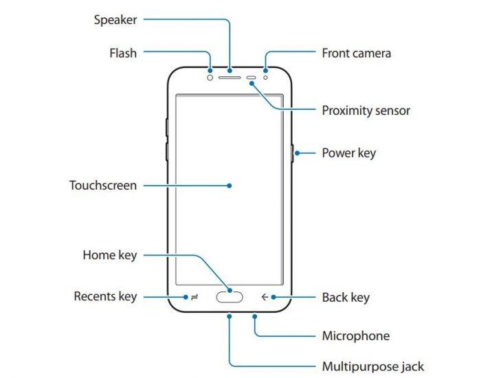 Galaxy J2 Pro (2018) confirmat de Samsung prin publicarea manualului de utilizare j2 samsung