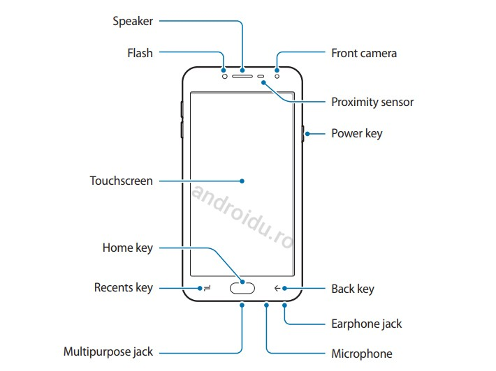 Manualul lui Samsung Galaxy J4 (2018) a fost făcut public pe site-ul oficial manual j4 samsung