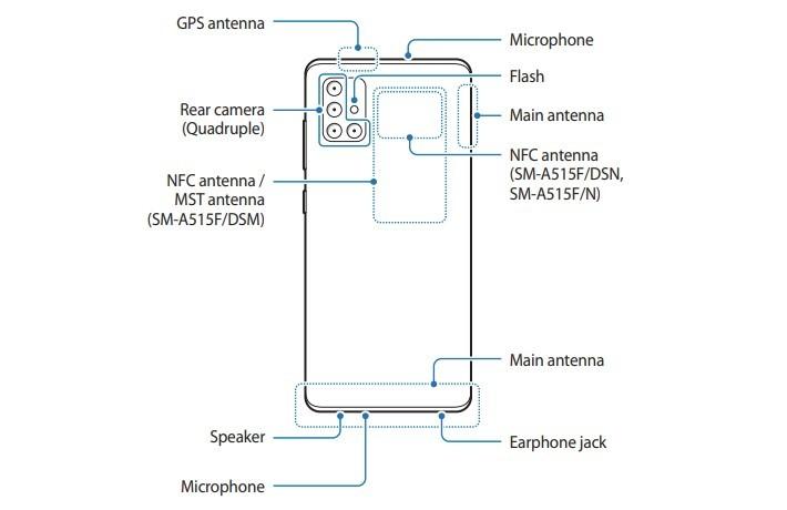 Manualul lui Samsung Galaxy A51 a fost făcut public seria a samsung galaxy