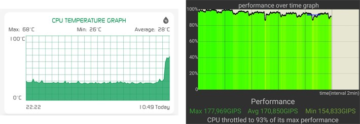 Samsung Galaxy S20 Ultra - probleme cu supraîncălzirea? s10lite s20 ost s10