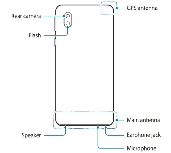 Manualul lui Samsung Galaxy A01/M01 Core a fost făcut public samsung leaks leak