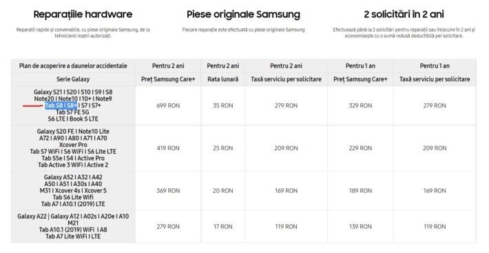 Samsung Galaxy Tab S8 și S8+ sunt menționate pe pagina Samsung România samsung